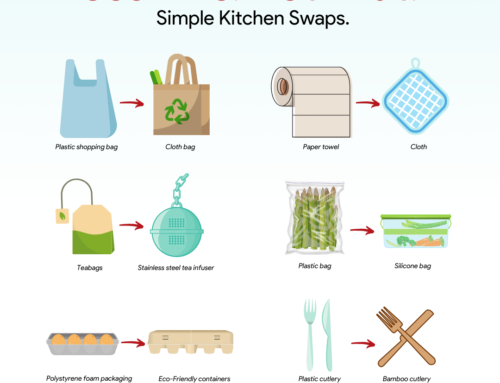 Free Download: Simple Swaps to Make Around the House